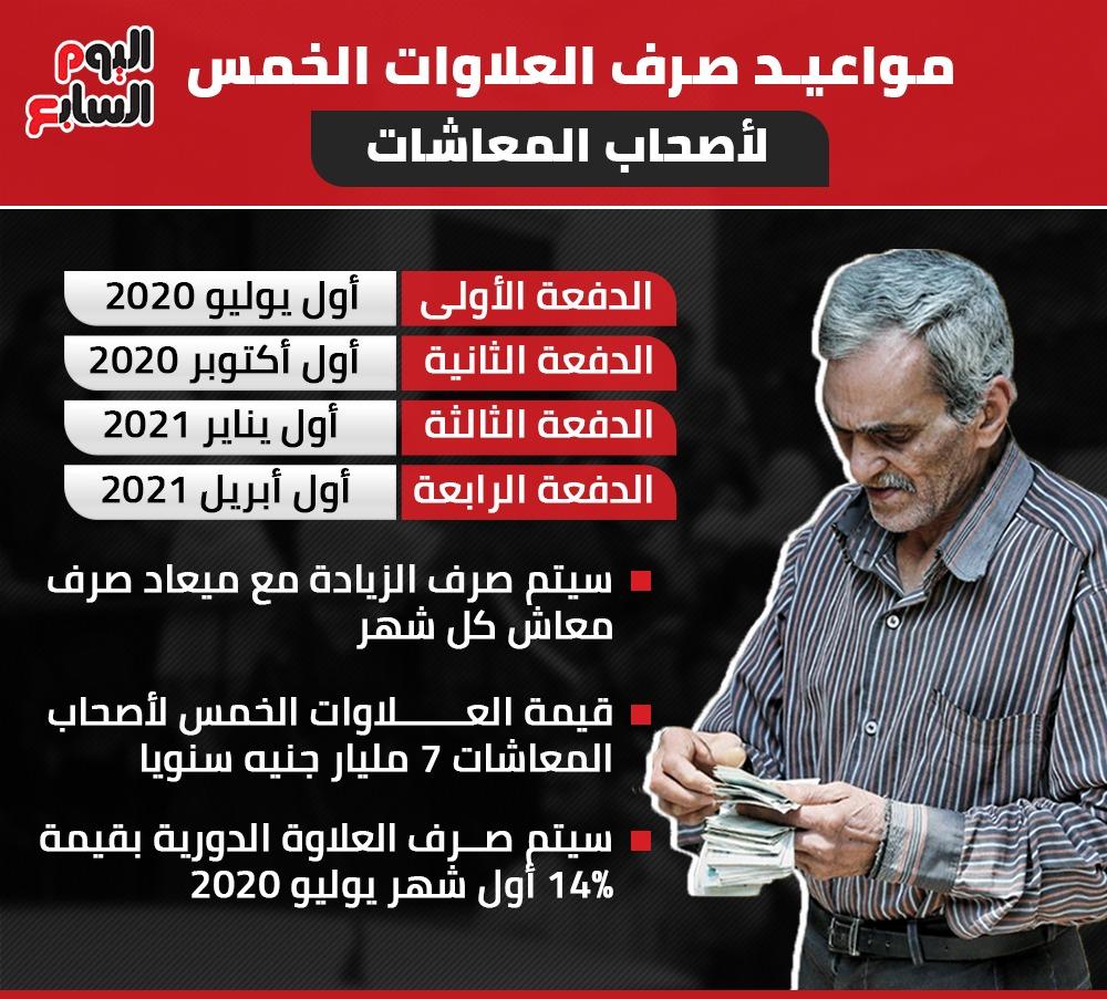 WhatsApp Image 2020-06-28 at 12.41.22 PM