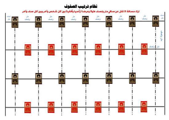 مخطط ترتيب صفوف المصلين تمهيدا لفتح المساجد