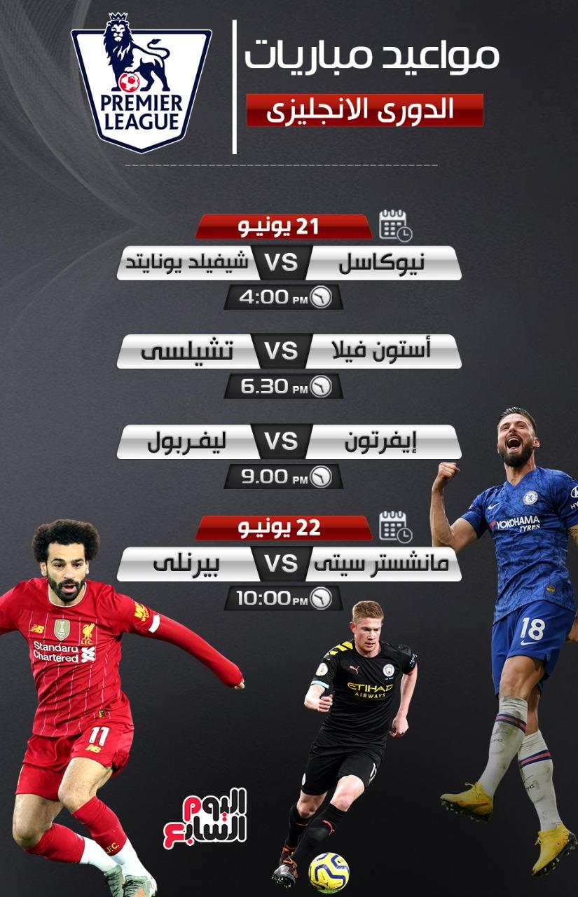مواعيد مباريات الدورى الانجليزي 3