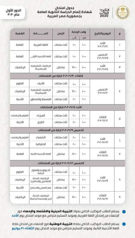 جدول الثانوية المعدل