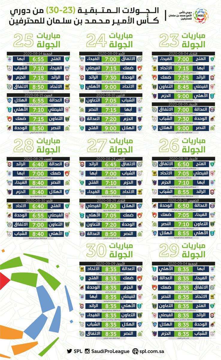 ترتيب الدوري السعودي 2021 / ترتيب دوري الأ٠...