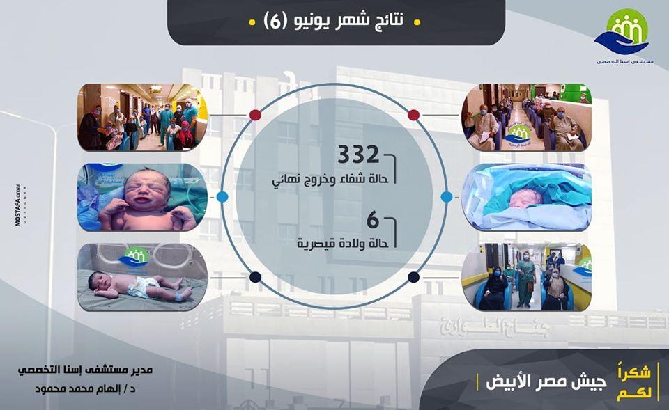 مستشفى إسنا للحجر تعلن حصاد شهر يونيو بشفاء 332 حالة