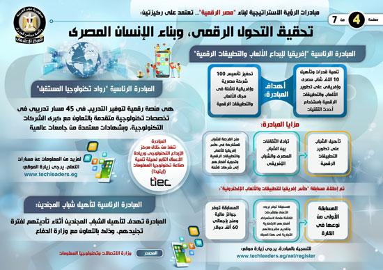 إنفوجراف..تعرف على مبادرات الرؤية الاستراتيجية لبناء مصر الرقمية (3)