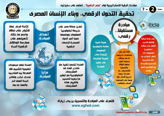 إنفوجراف..تعرف على مبادرات الرؤية الاستراتيجية لبناء مصر الرقمية (1)