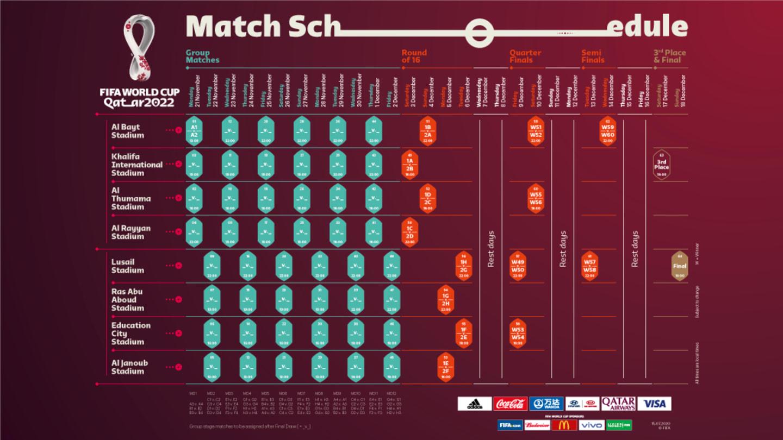 مواعيد كأس العالم 2022