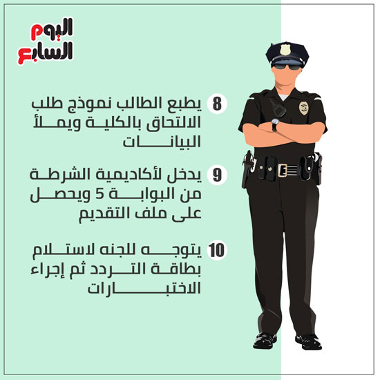 إنفو طريقة التقديم لكلية الشرطة (4)