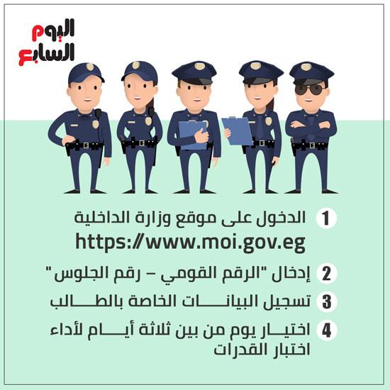 إنفو طريقة التقديم لكلية الشرطة (2)