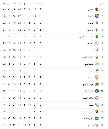 جدول مباريات الاهلي المصري 2020