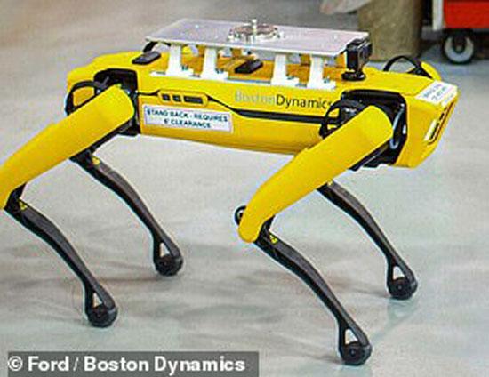 7202029163656293-روبوت-دينميكس-2