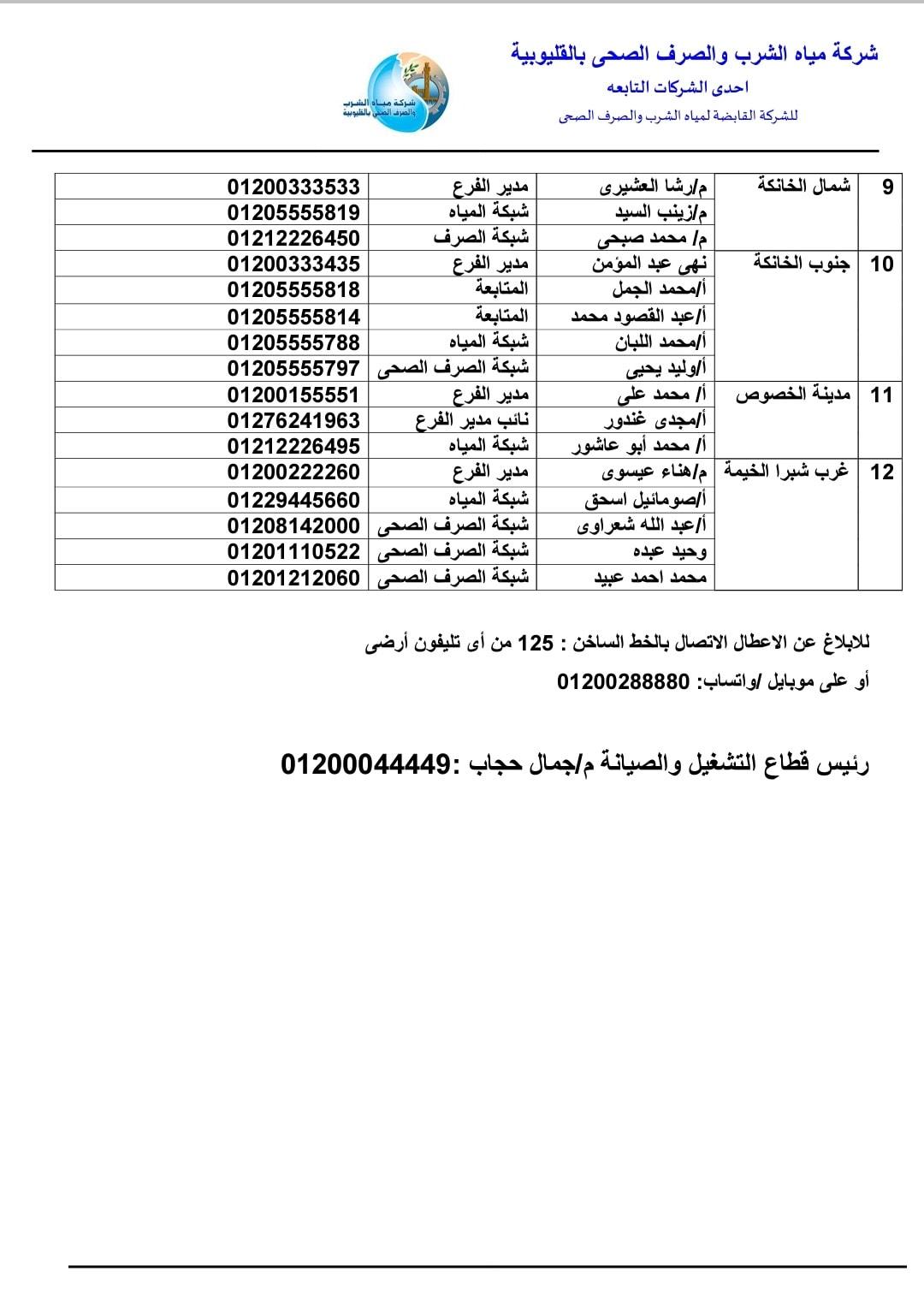 المصحف معوجة طاولة نهاية هاتف طوارئ الكهرباء الكويت Comertinsaat Com