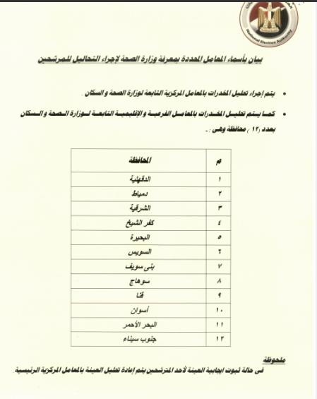 قائمة المعامل
