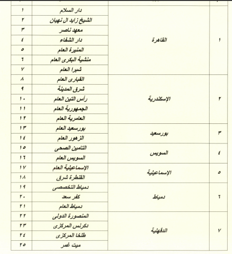 قائمة المستشفيات1