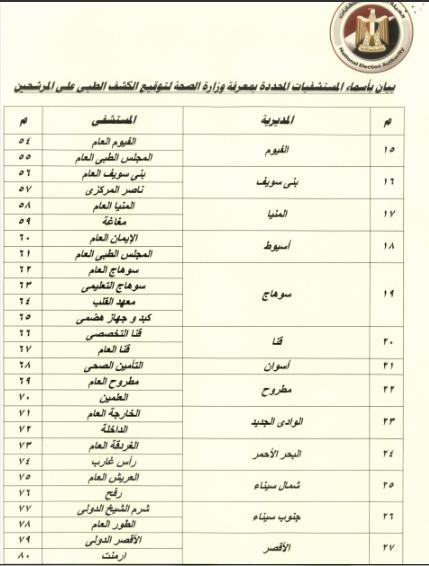 قائمة المستفيات3