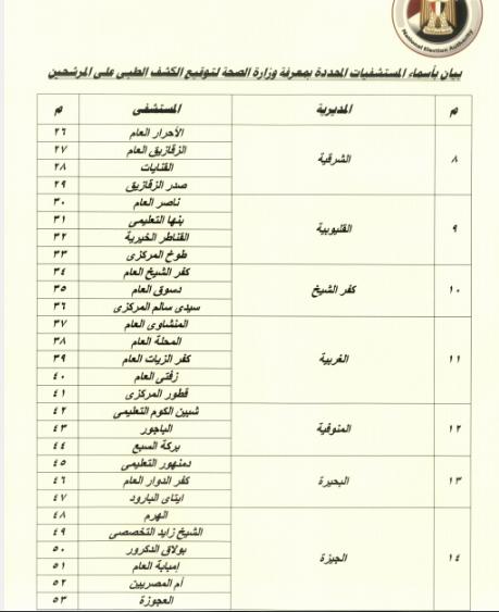 قائمة المستشفيات2