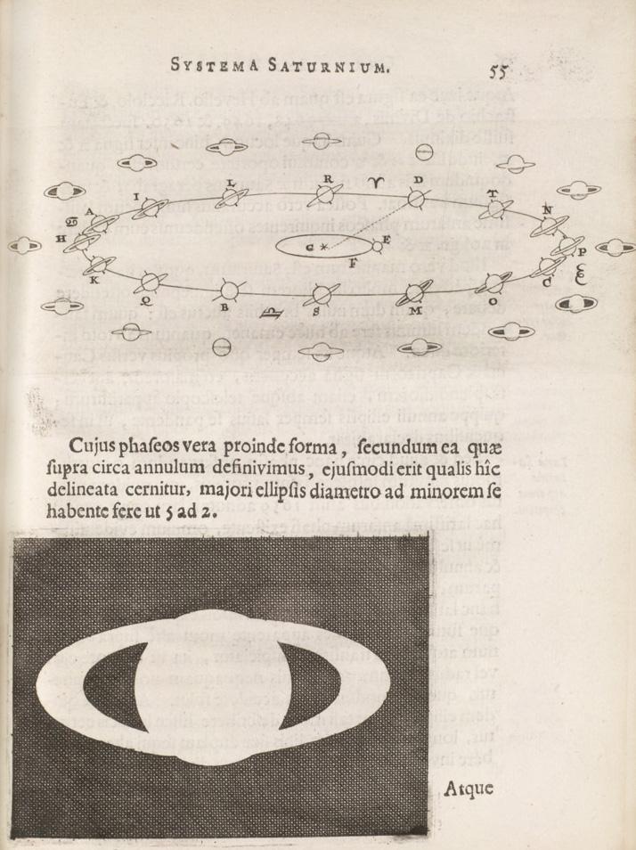 Huygens_Systema_Saturnium