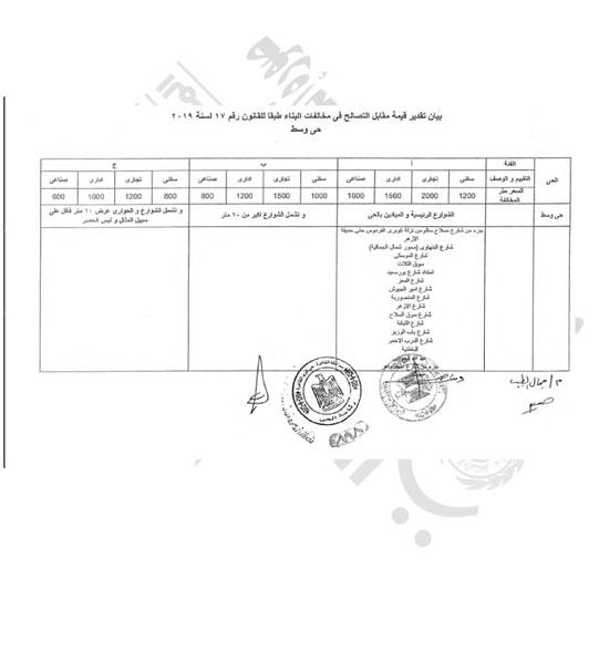 أسعار التصالح على بعض مخالفات البناء (13)