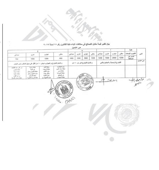 أسعار التصالح على بعض مخالفات البناء (23)