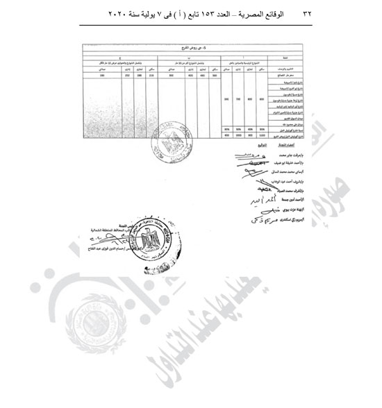 أسعار التصالح على بعض مخالفات البناء (32)