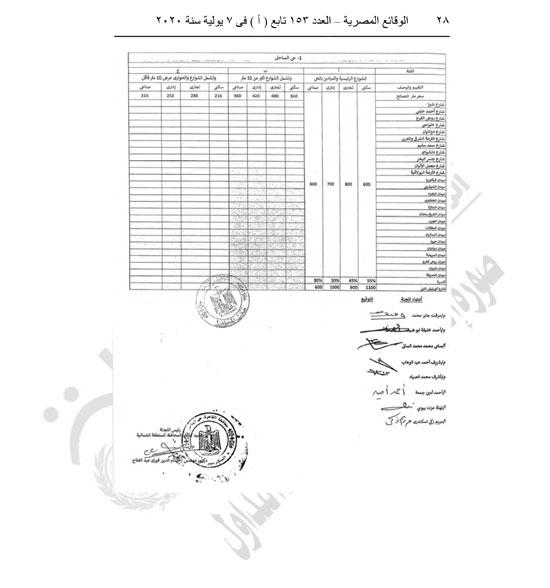 أسعار التصالح على بعض مخالفات البناء (28)