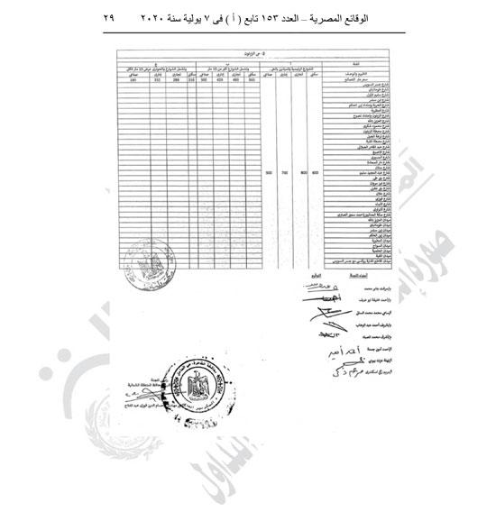 أسعار التصالح على بعض مخالفات البناء (29)