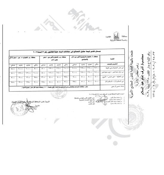 أسعار التصالح على بعض مخالفات البناء (36)