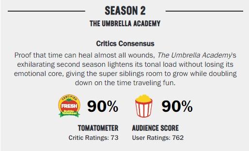 The Umbrella Academy (2)