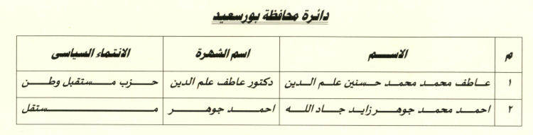 بورسعيد