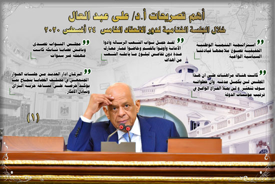 أهم رسائل على عبد العال فى الجلسة الختامية لدور الانعقاد الخامس (2)