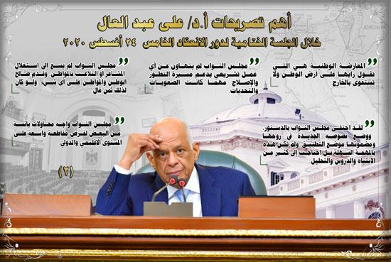 أهم رسائل على عبد العال فى الجلسة الختامية لدور الانعقاد الخامس (3)