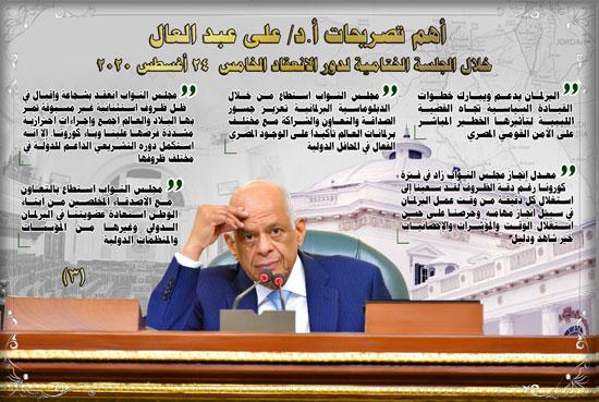 أهم رسائل على عبد العال فى الجلسة الختامية لدور الانعقاد الخامس (4)