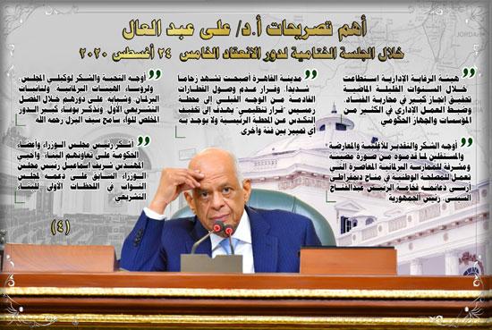 أهم رسائل على عبد العال فى الجلسة الختامية لدور الانعقاد الخامس (5)