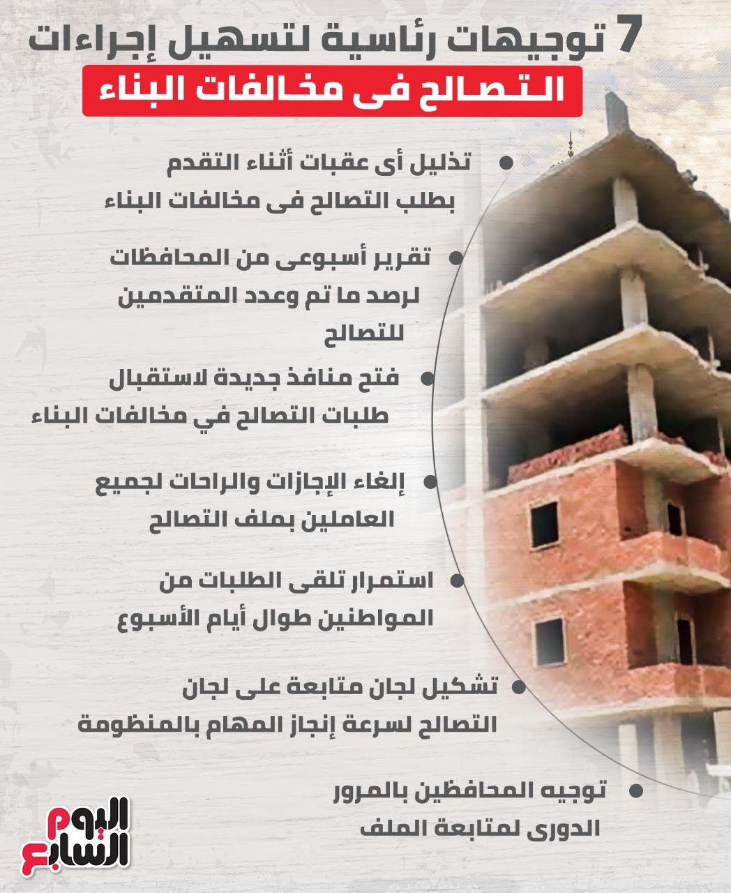 انفوجراف.. توجيهات الحكومة للمحافظين للتسهيل على الراغبين فى التصالح على مخالفات البناء