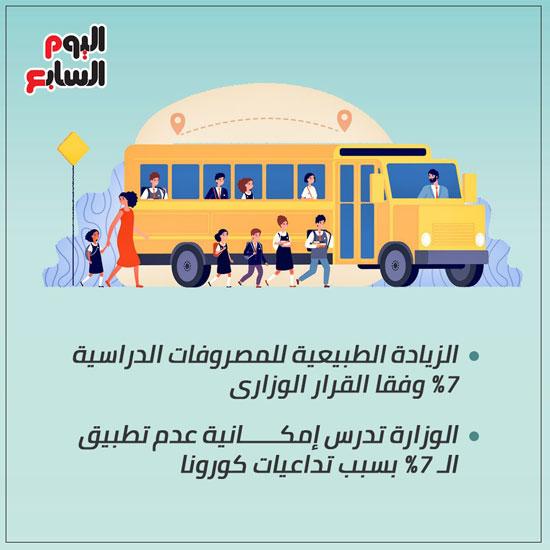 إنفو مصير مصروفات المدارس الخاصة (2)