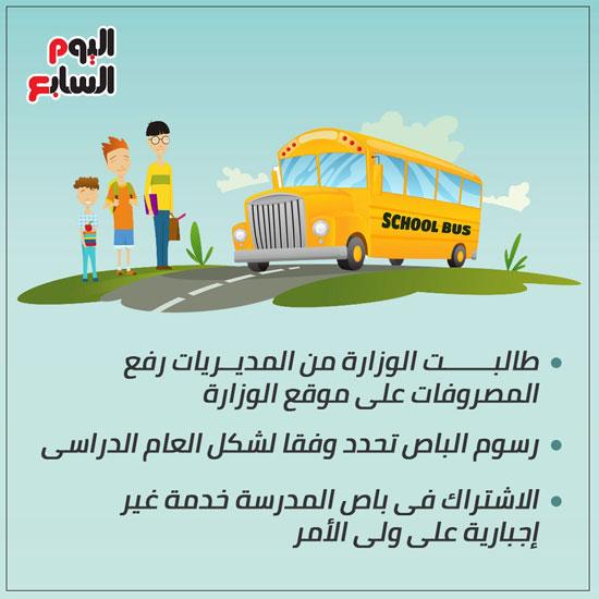 إنفو مصير مصروفات المدارس الخاصة (4)