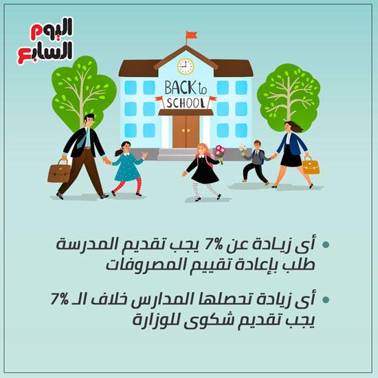 إنفو مصير مصروفات المدارس الخاصة (3)