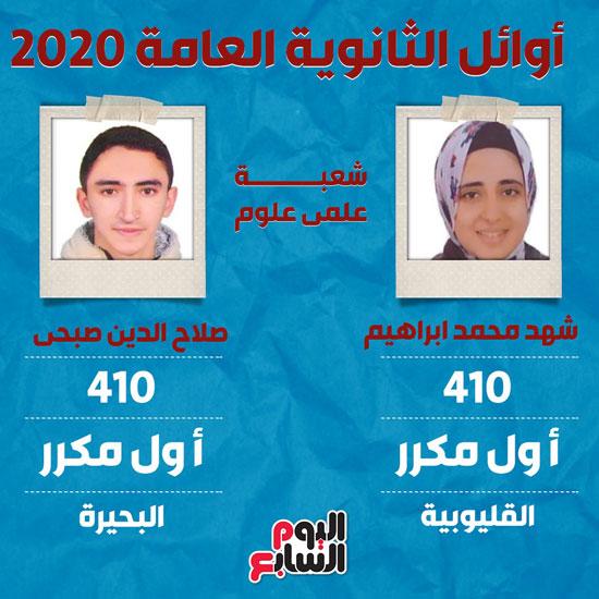 أسماء أوائل الثانوية العامة 2020  (5)