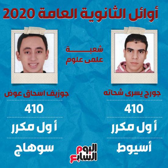 أسماء أوائل الثانوية العامة 2020  (3)