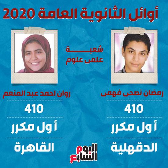 أسماء أوائل الثانوية العامة 2020  (4)