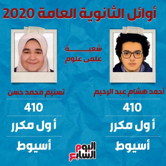 أسماء أوائل الثانوية العامة 2020  (2)