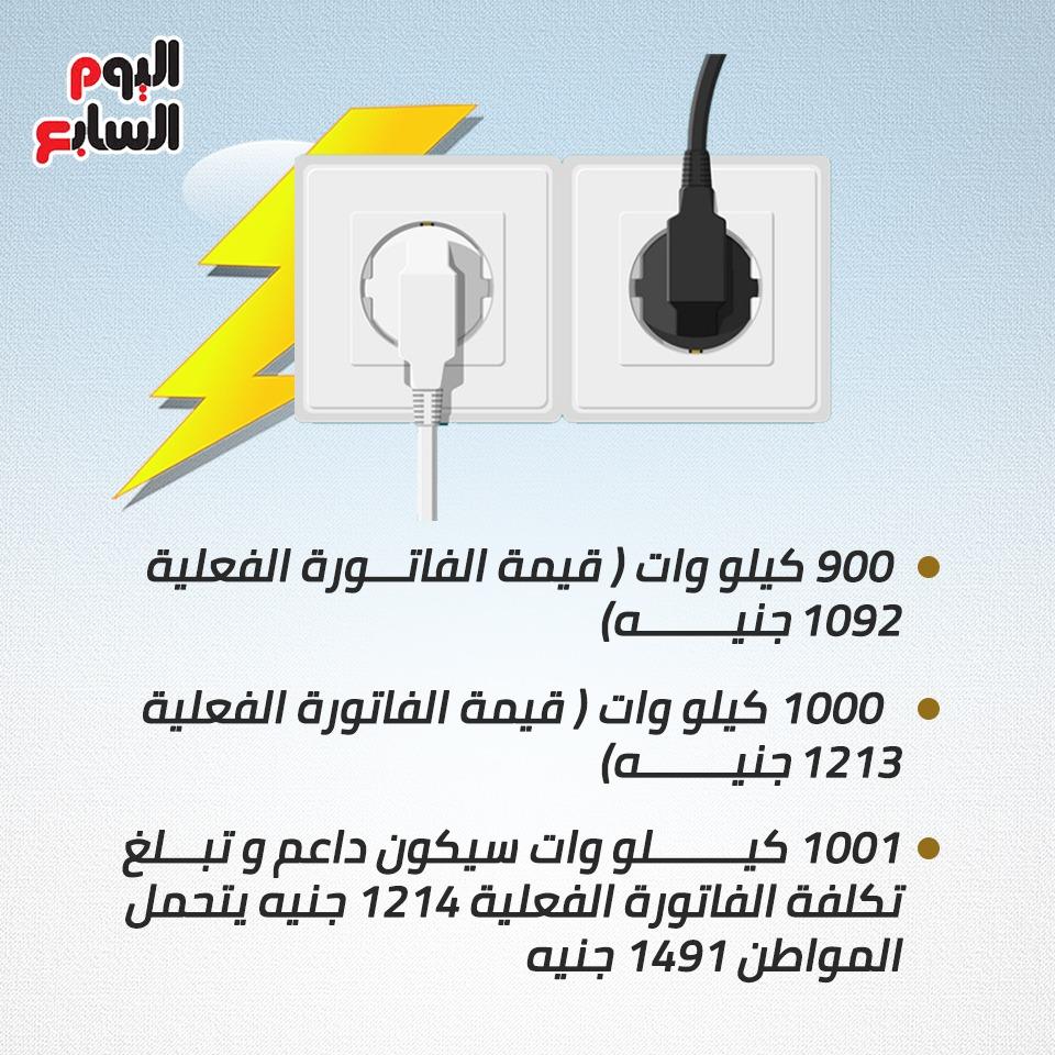 فاتورة الكهرباء بالأسعار الجديدة (5)