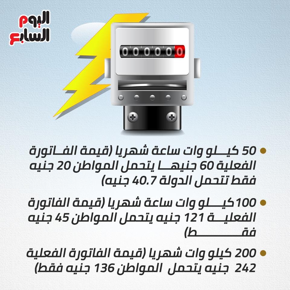 فاتورة الكهرباء بالأسعار الجديدة (2)