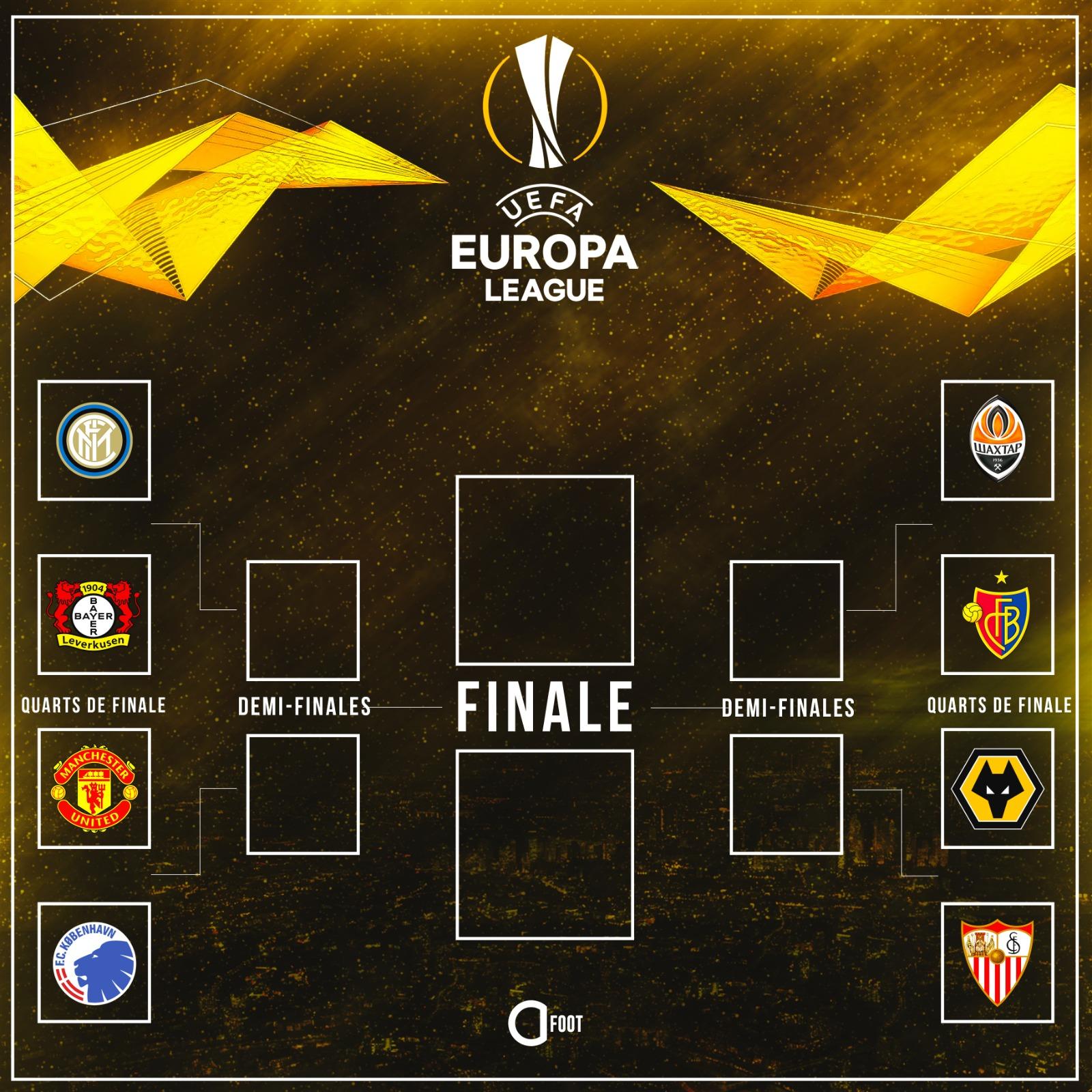 مواجهات رببع نهائي الدوري الأوروبى