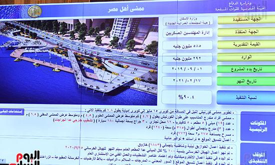 رئيس الوزراء عن مشروع ممشى أهل مصر (1)