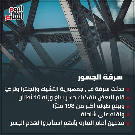 سرقة الجسور