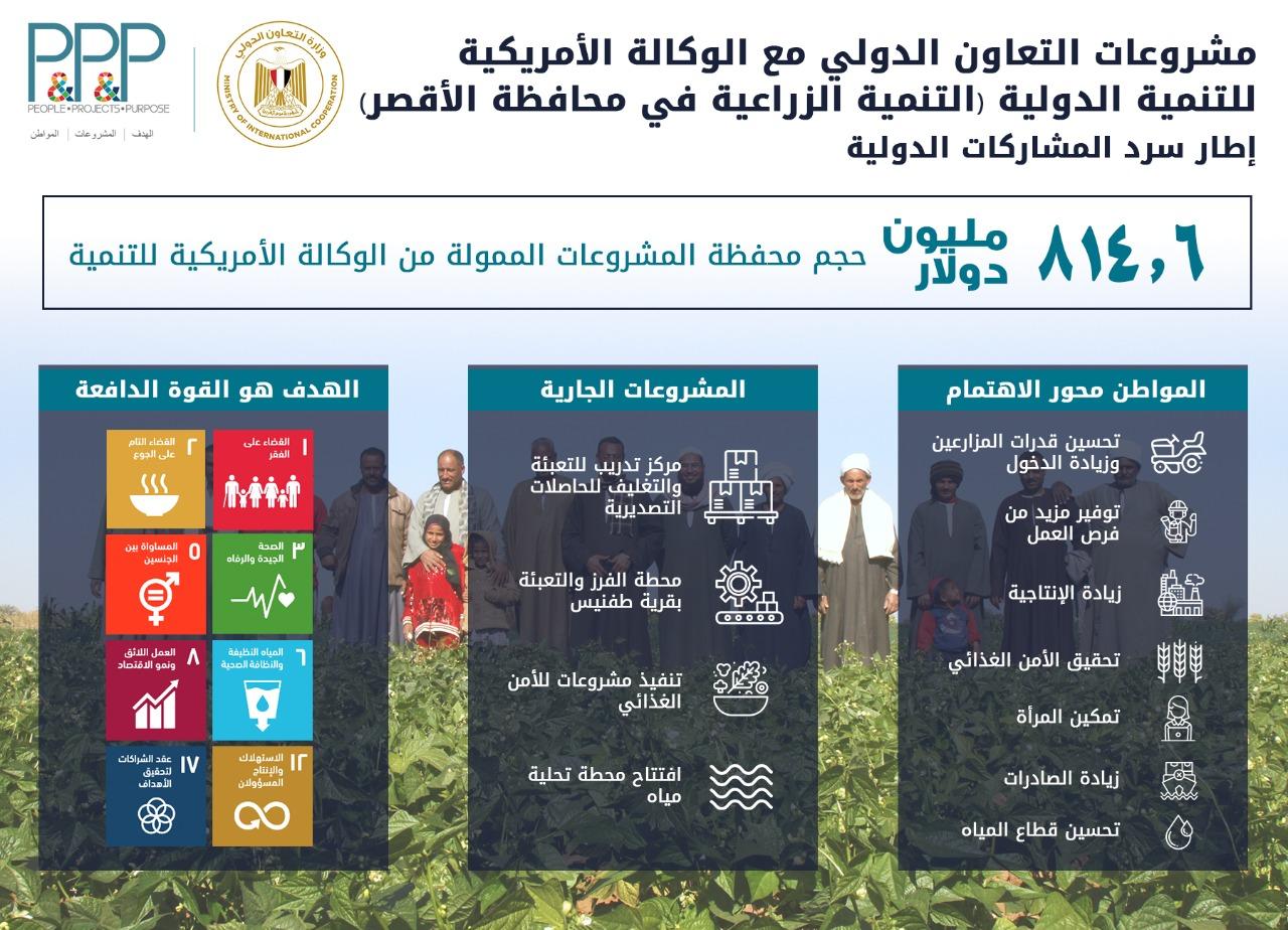 وزيرة التعاون الدولى تفتتح توسعات محطة معالجة مياه الصرف بالأقصر (4)