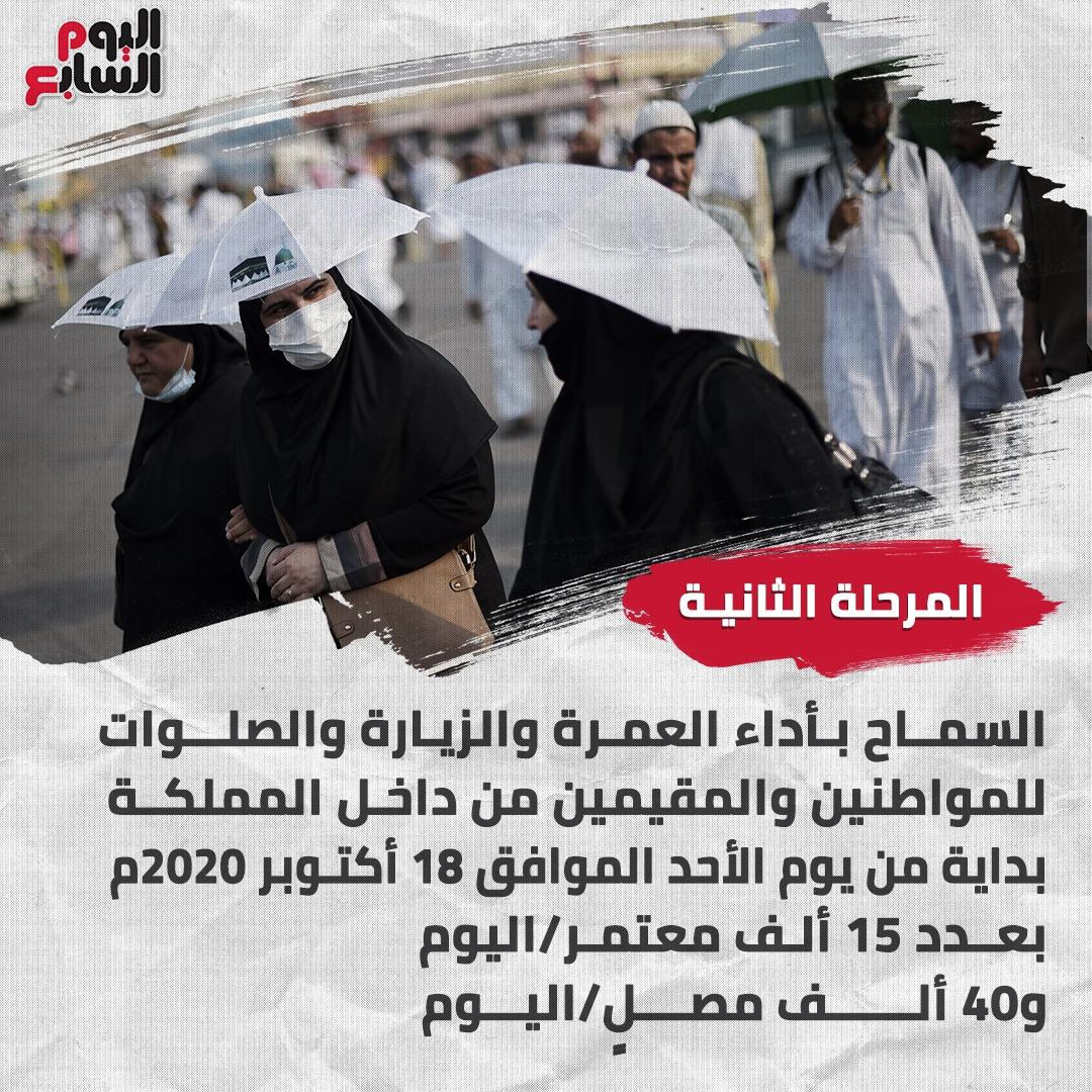 عودة العمرة من خارج السعودية 1 نوفمبر (3)