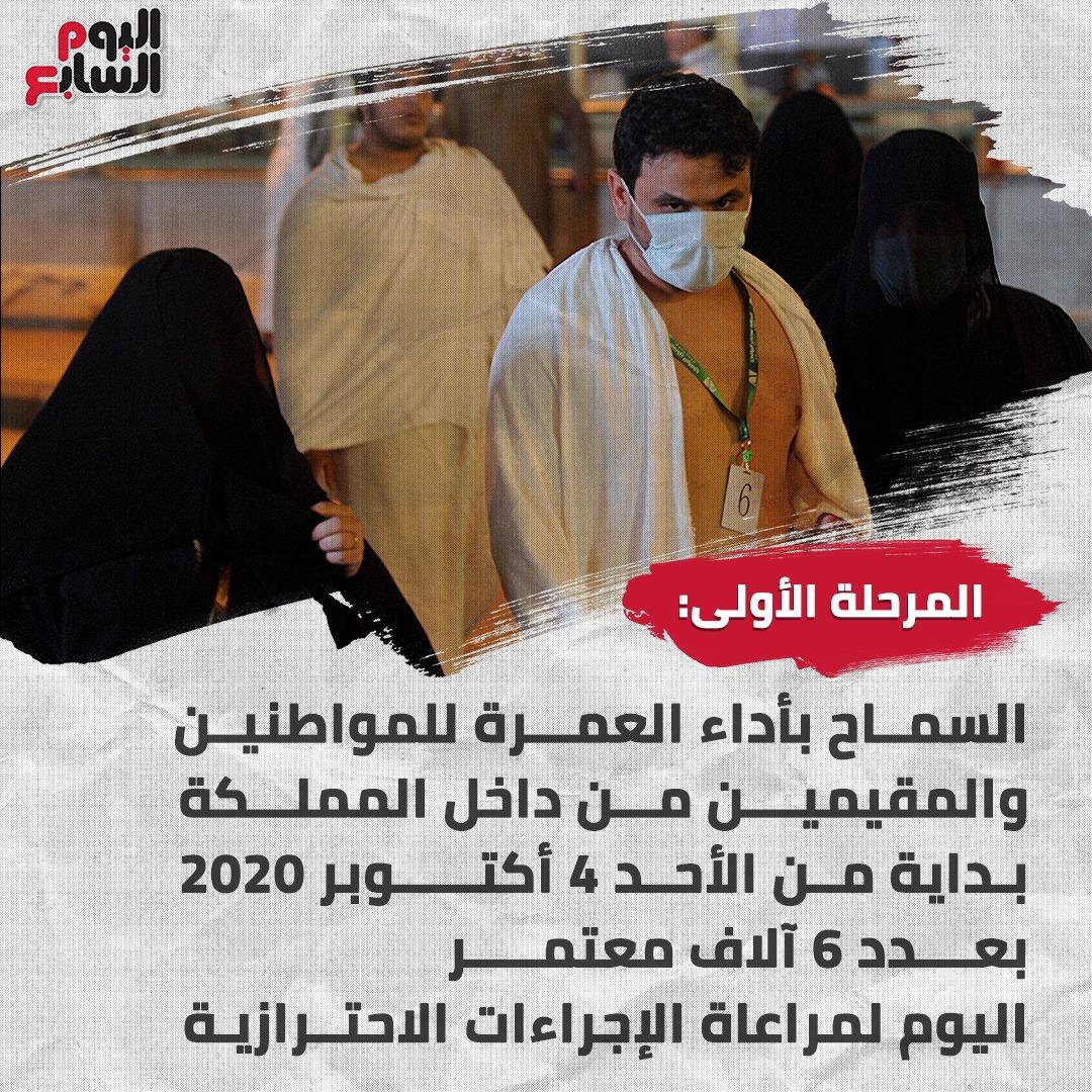 عودة العمرة من خارج السعودية 1 نوفمبر (2)