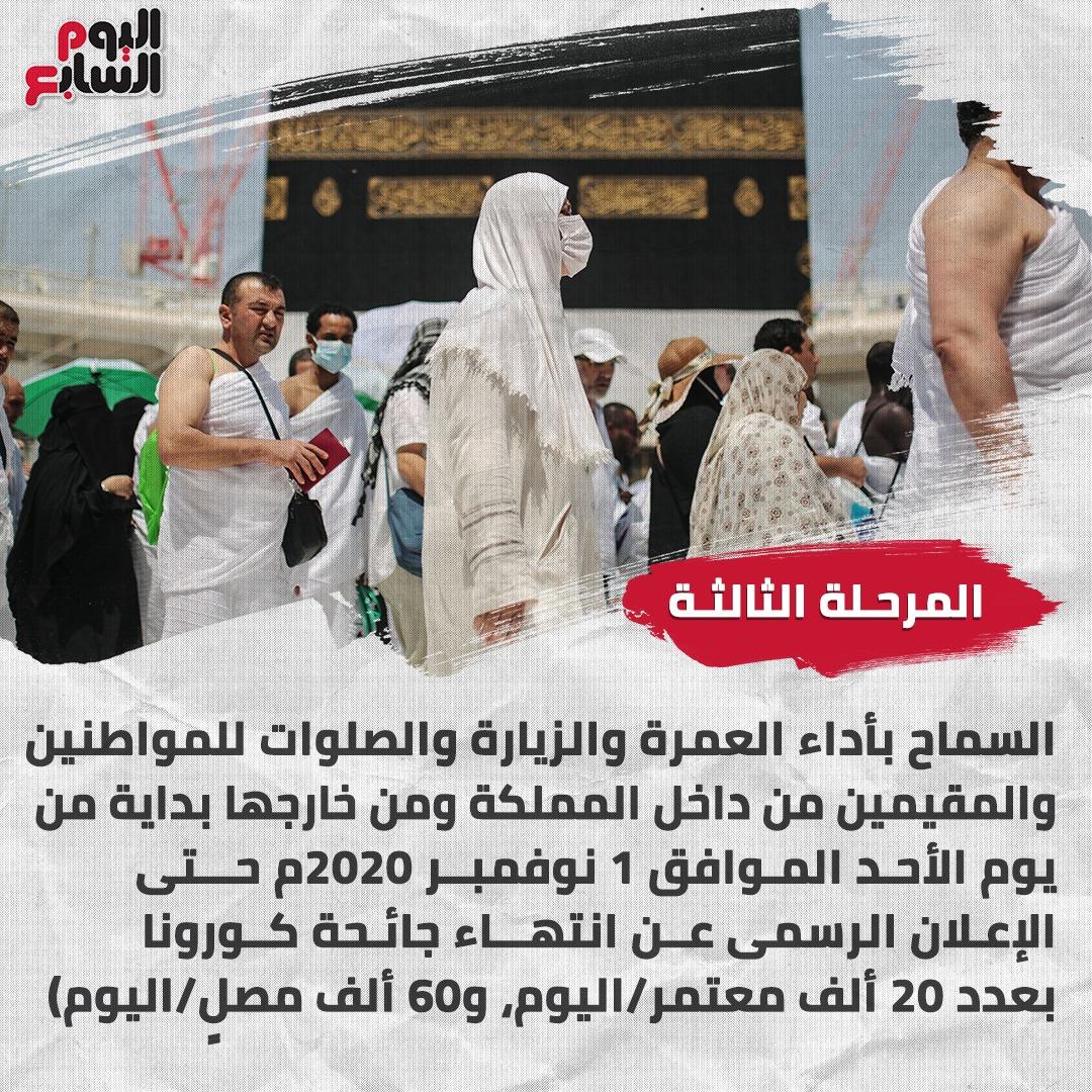 عودة العمرة من خارج السعودية 1 نوفمبر (4)