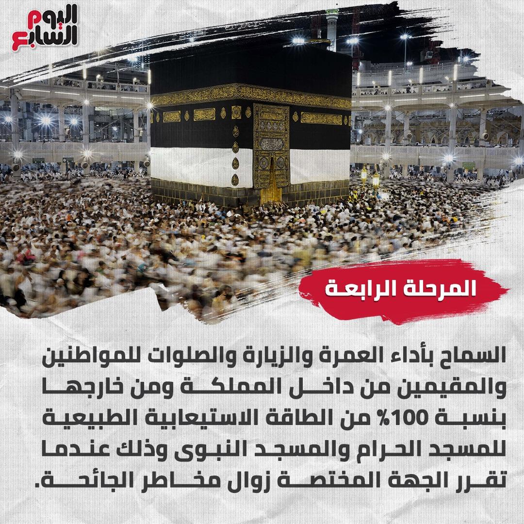 عودة العمرة من خارج السعودية 1 نوفمبر (5)