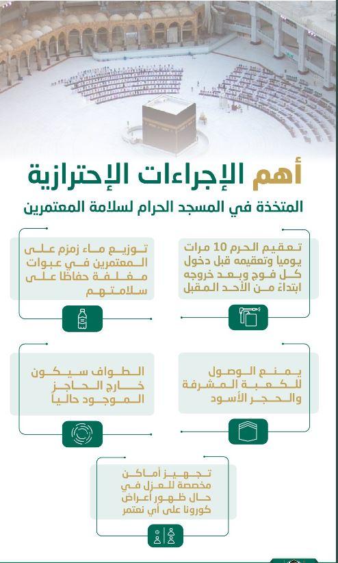 إجراءات في المسجد الحرام للوقاية من كورونا